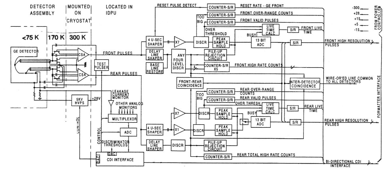 fig9 science (hessi smex proposal) fishman fluence wiring diagram at soozxer.org